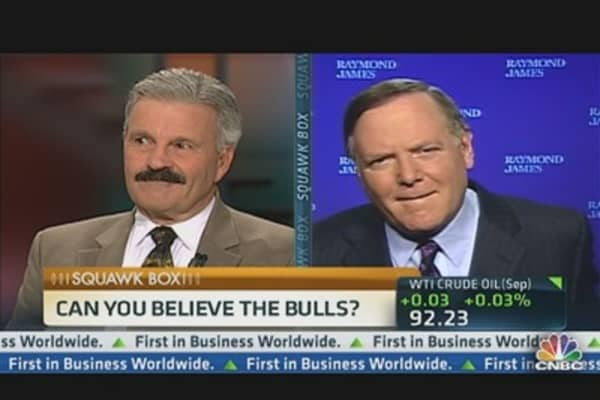 Market Face-Off: Bull vs. Bear