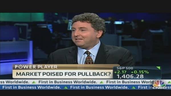 Market Poised for Pullback?