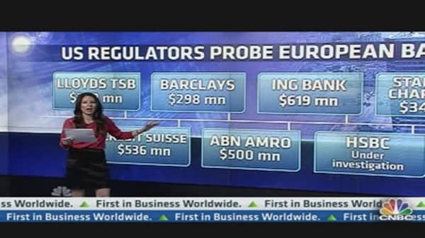 What Fines Have European Banks Paid?