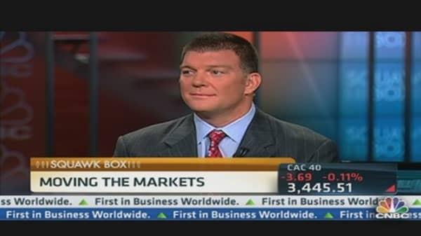 Navigating Equity Market Risks
