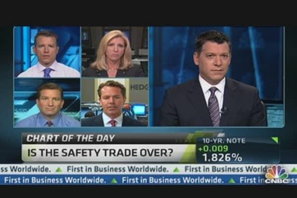 Should You Buy Stocks or Bonds?
