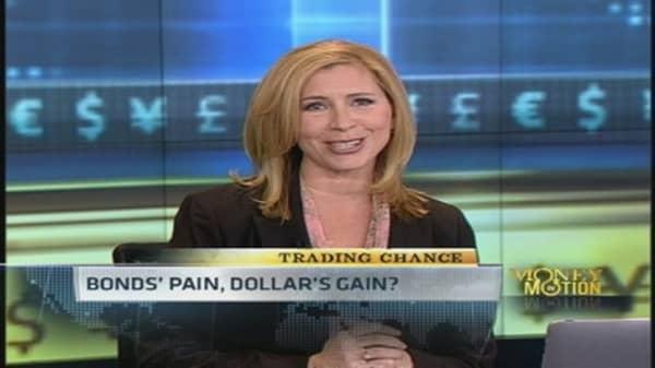 Bonds' Pain, Dollar Gain?