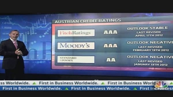 Can Austria Retain Its Triple A Rating?