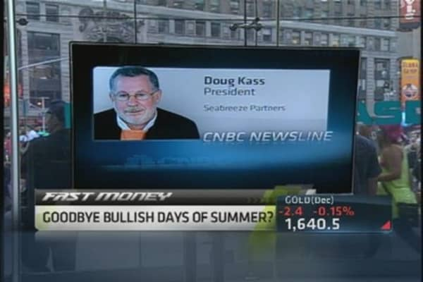 Doug Kass: Investors Missing China Risk to Rally