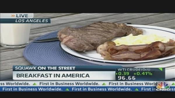 The Cost of Breakfast in America