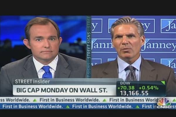 Big Cap Monday on Wall Street