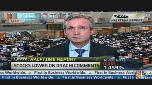All Talk, No Walk From Mario Draghi?
