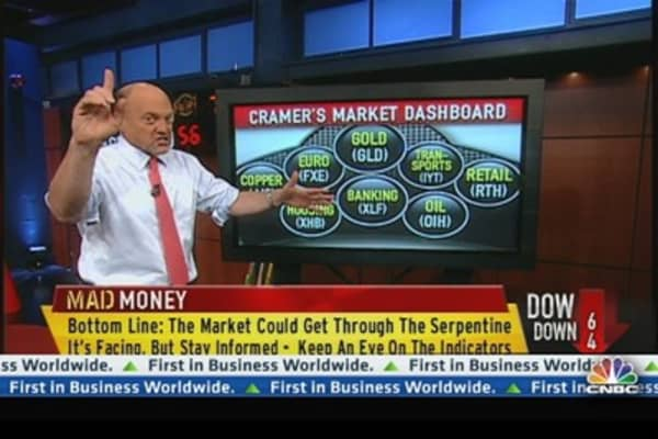 Cramer's Road Rules for the Week Ahead