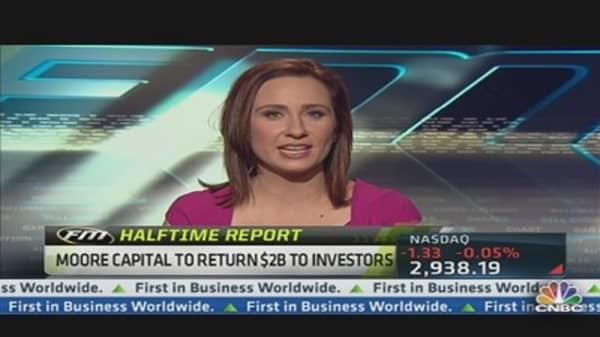 Moore Capital to Return $2 Billion to Investors