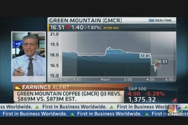 GMCR Q3 EPS $0.52 vs. $0.50 Est.