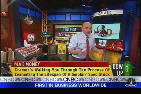 Cramer Explains When to Sell a Momentum Stock