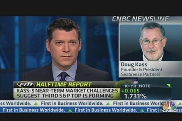 Doug Kass: Beware the Dreaded Triple Top