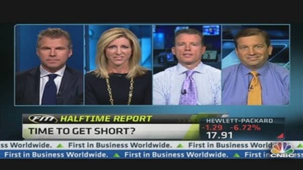 Market on Edge: Get Short?