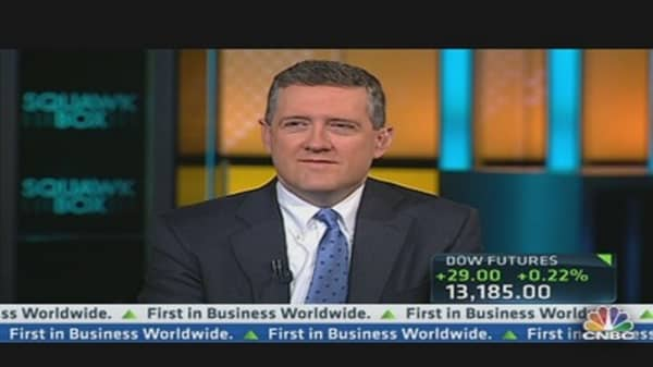 James Bullard Translates Fed Minutes