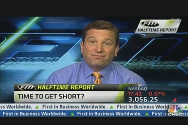 Markets on Edge: Time to Get Short?
