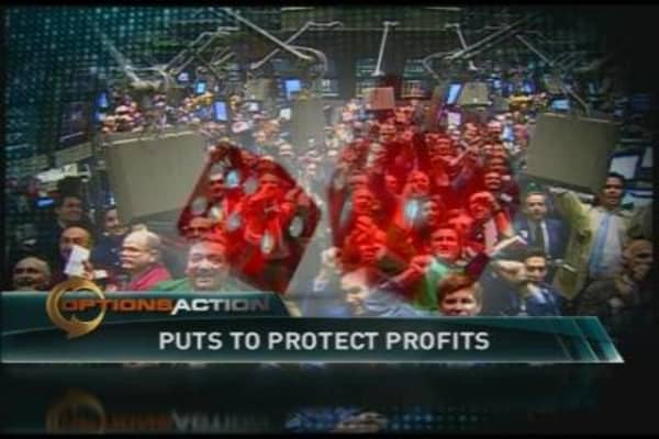 Options Action How-To: Buy Puts