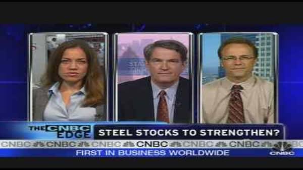 Steel Stock Picks