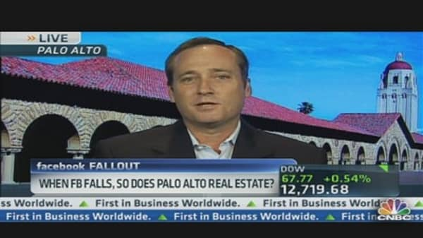 Is Facebook Killing Silicon Valley Real Estate?