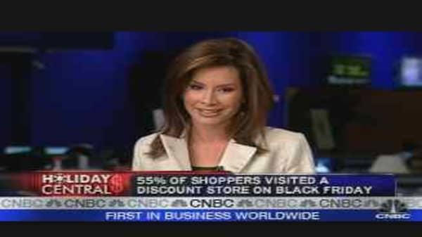 Retail Sales Breakdown