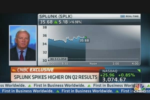 Splunk Earnings Results in Slam Dunk