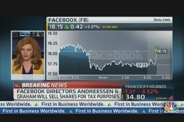 Zuckerberg Holding On to FB Shares