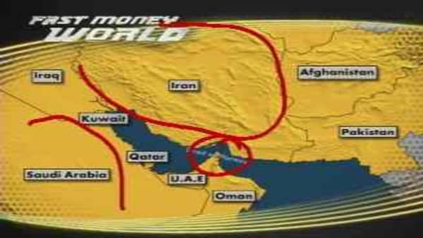 Trading an Iran Conflict Pt. 2