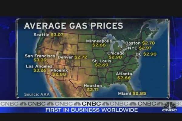 Summer Gas Prices