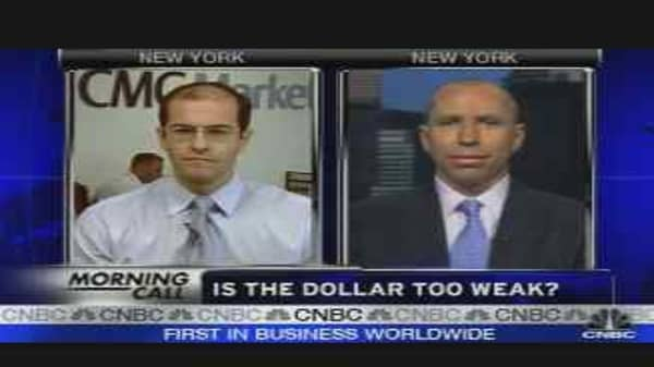 Is the Dollar Too Weak?