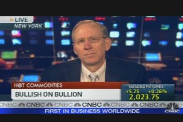 Bullish on Bullion