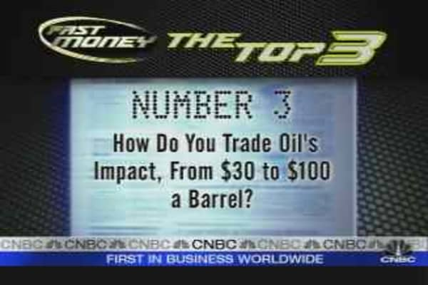 How Do You Trade Oil's Impact?