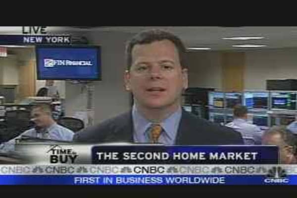 Second-Home Market