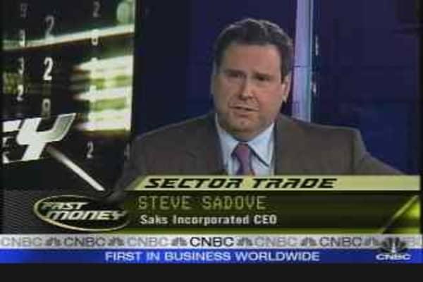 Sector Trade