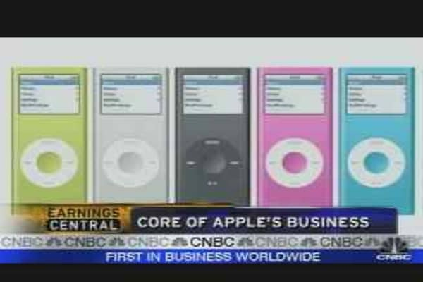 Business of Apple