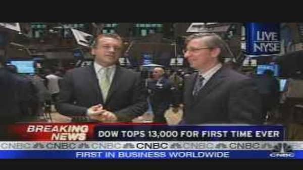 Dow Closes at 13,000