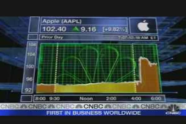 Apple: Earnings & Options