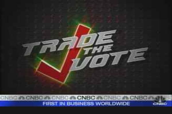 Trading the 2008 Election