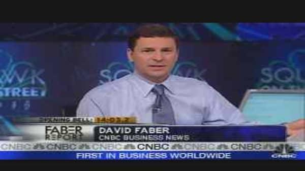 Faber Report: Icahn's Open Letter