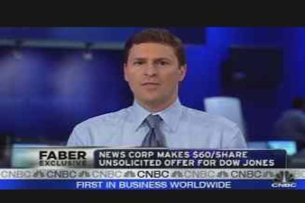 Faber Report: Dow Jones Update