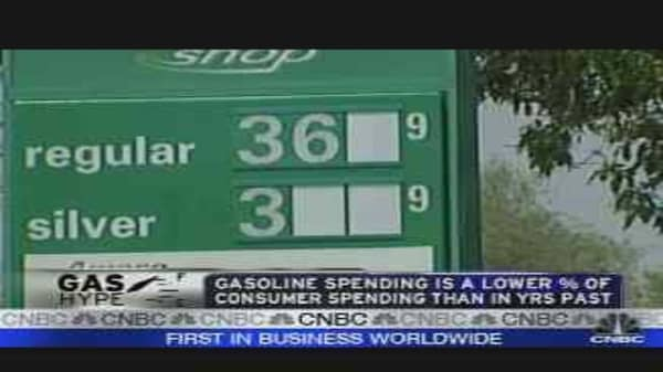 Gas Prices & the Economy