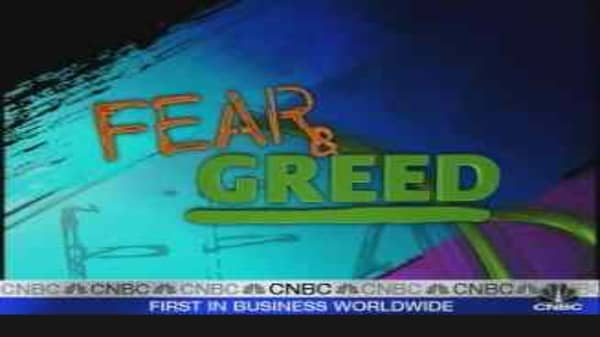 Fear & Greed