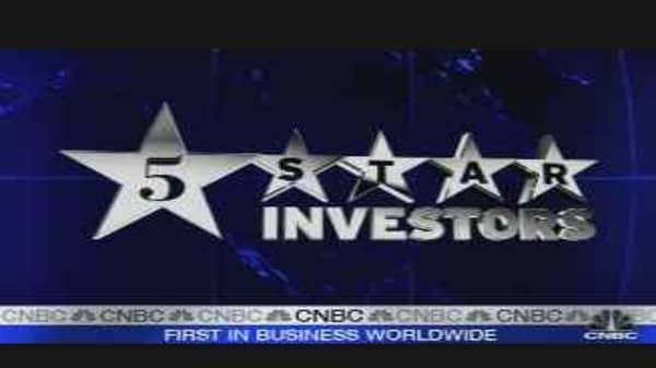 IMS Strategic Income