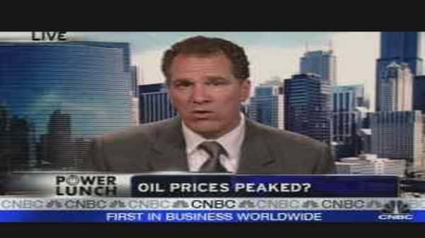 Has Oil Peaked?
