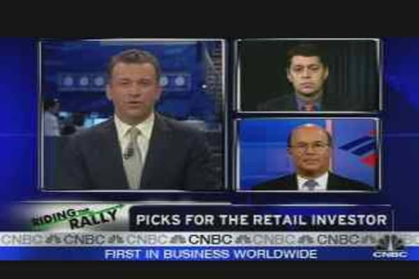 Retail Investor Outlook
