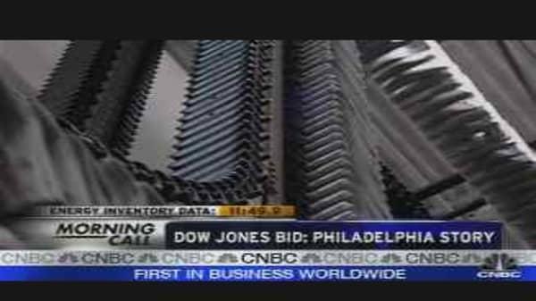 Dow Jones Saga