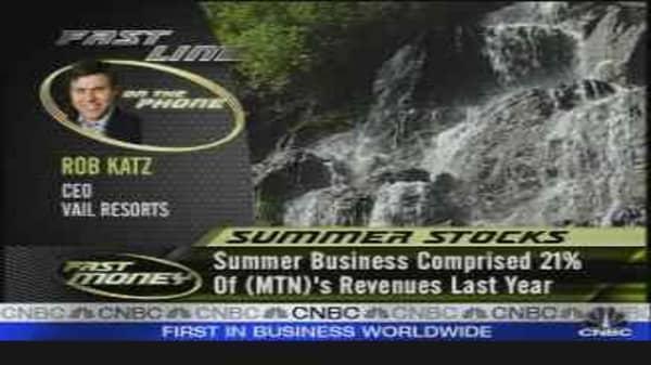 Best Summer Stocks
