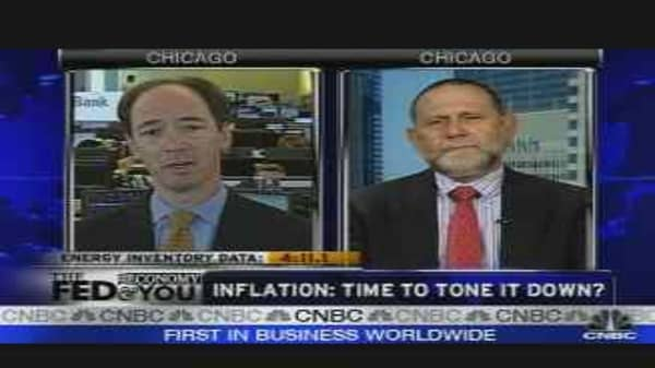 Fed & Inflation