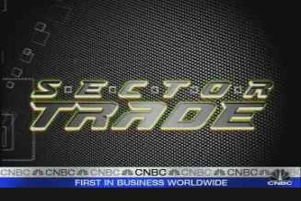 Sector Trade: Ethanol