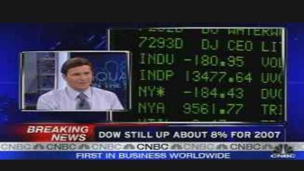 Credit Jitters Hit Markets