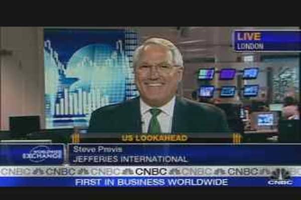 U.S. Market Lookahead