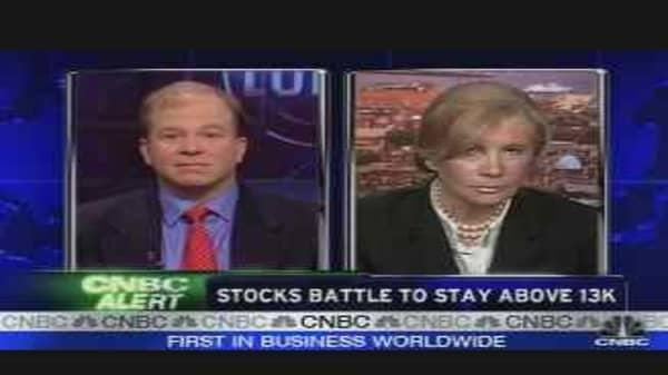 Stocks Remain Settled
